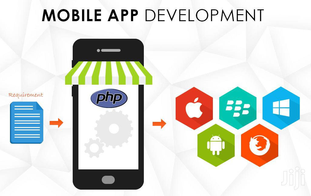 Mobile App Development in Kenya at Affordable Price