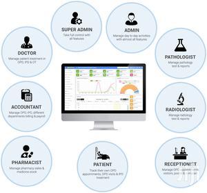 Hospital Management System | Software for sale in Nairobi, Imara Daima