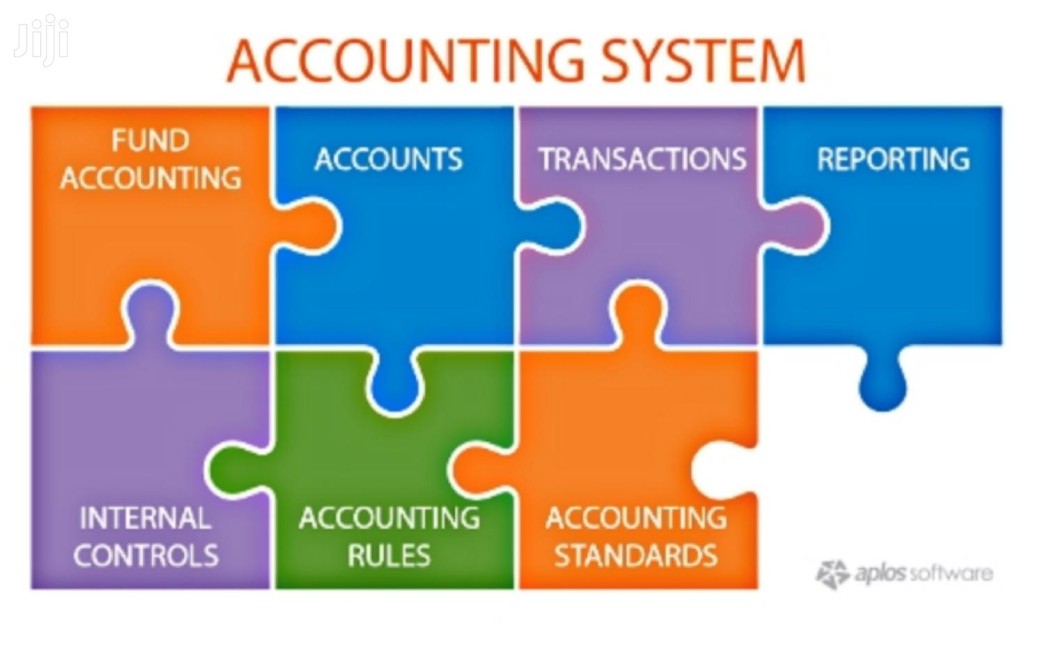 Archive: Best Financial Accounting Software